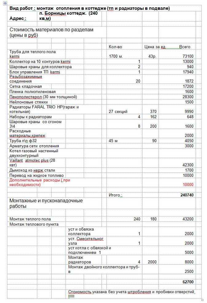 http://www.zarechie-village.ru/images/message/mess_023.jpg